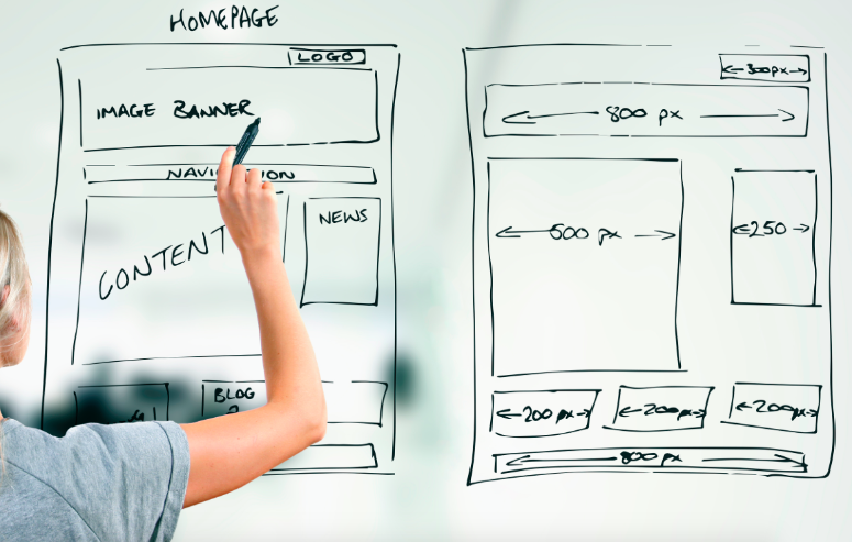 Three Reasons Great Web Design Is Important To Your Business Alltopstartups